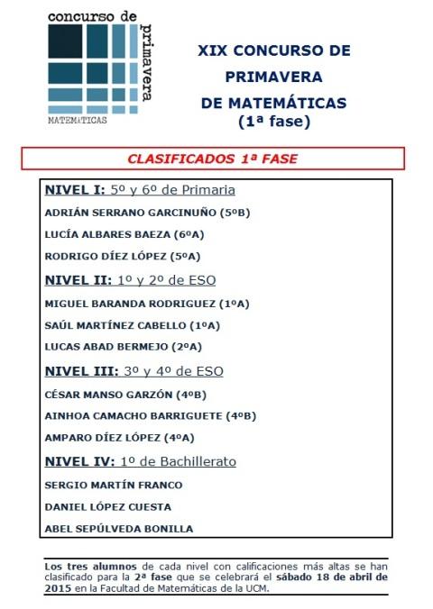 CLASIFICADOS OLIMPIADA MATEMÁTICA 2015 (1ª fase)